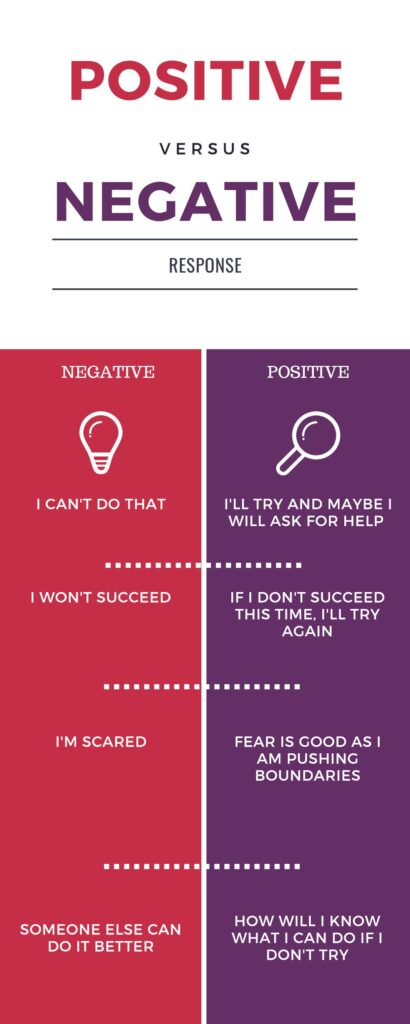 growth or fixed mindset